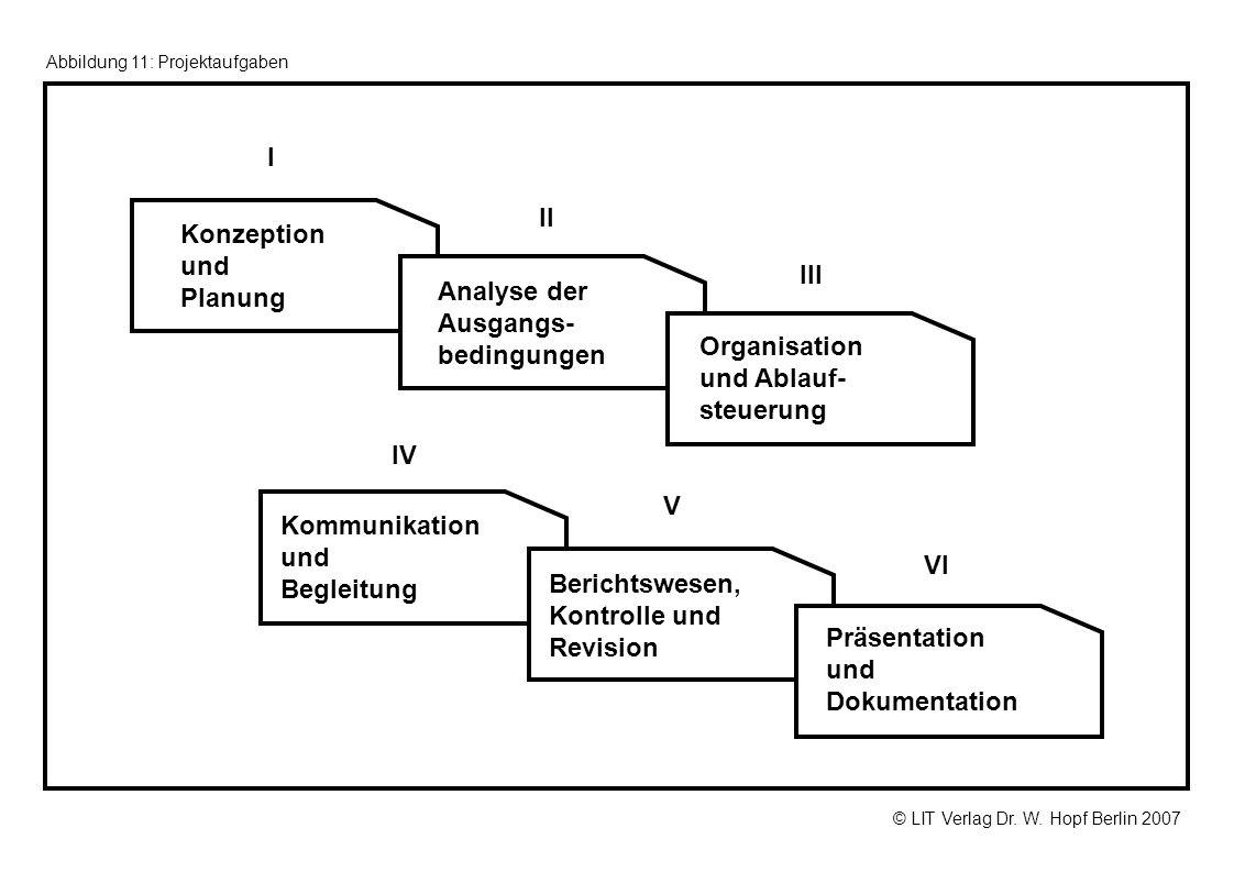 I II Konzeption und Planung III Analyse der Ausgangs- bedingungen