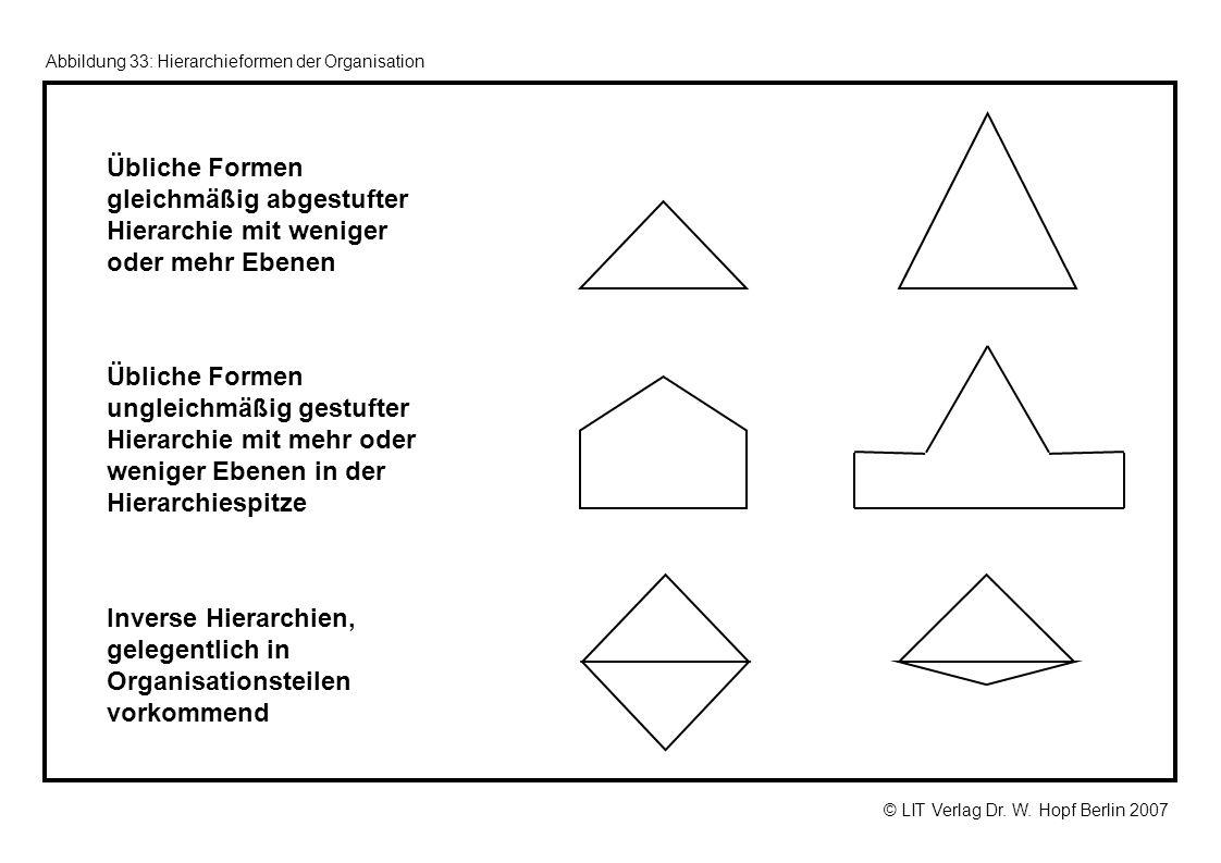 gleichmäßig abgestufter Hierarchie mit weniger oder mehr Ebenen
