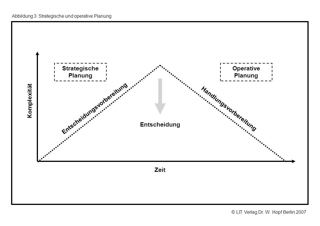 Strategische Planung Operative Zeit Komplexität