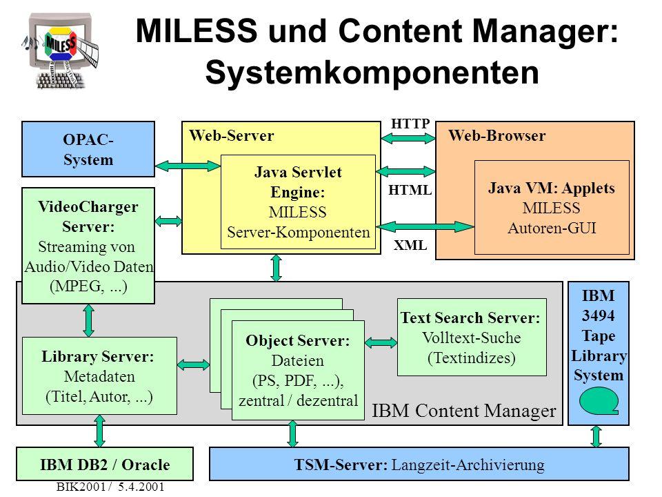 MILESS und Content Manager: Systemkomponenten