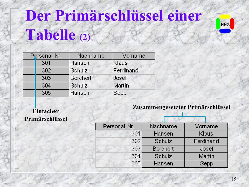 Der Primärschlüssel einer Tabelle (2)