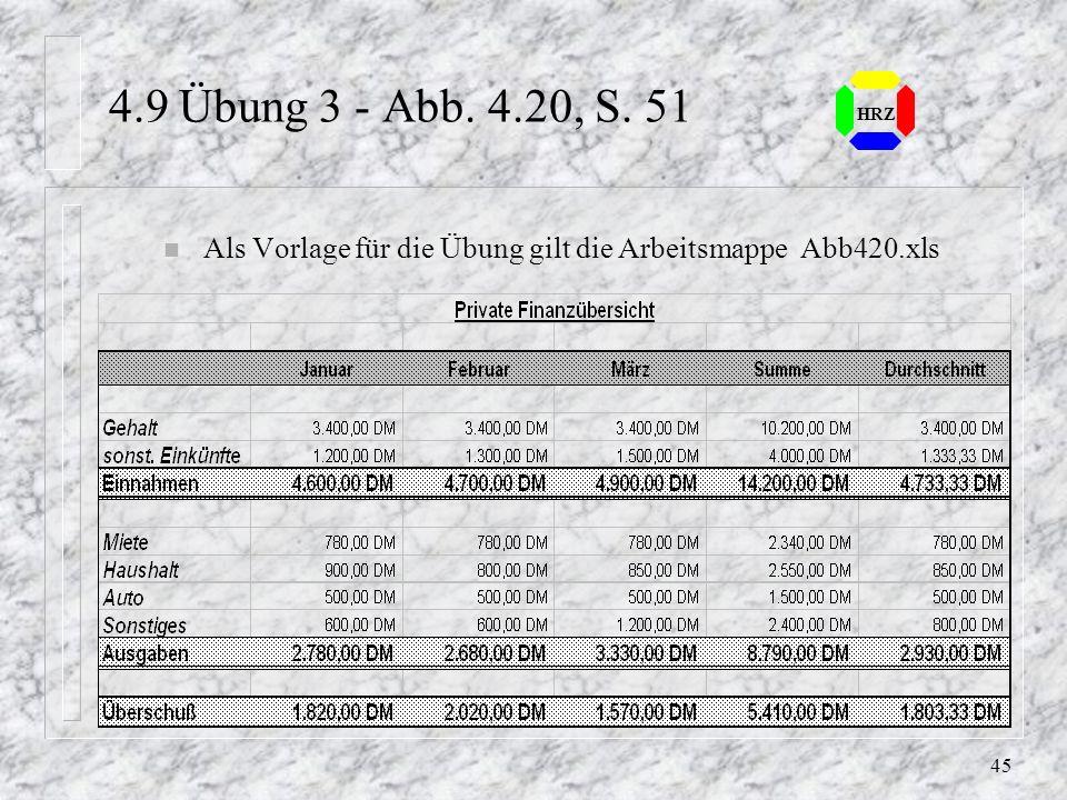 Als Vorlage für die Übung gilt die Arbeitsmappe Abb420.xls
