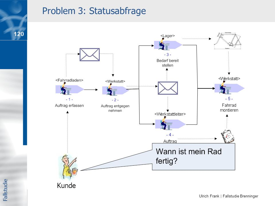 Problem 3: Statusabfrage