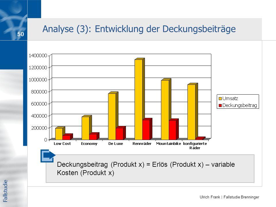Analyse (3): Entwicklung der Deckungsbeiträge