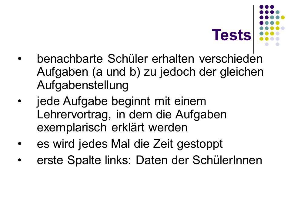 Testsbenachbarte Schüler erhalten verschieden Aufgaben (a und b) zu jedoch der gleichen Aufgabenstellung.