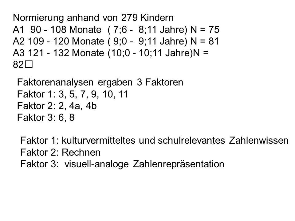 Normierung anhand von 279 Kindern A1 90 - 108 Monate ( 7;6 - 8;11 Jahre) N = 75 A2 109 - 120 Monate ( 9;0 - 9;11 Jahre) N = 81 A3 121 - 132 Monate (10;0 - 10;11 Jahre)N = 82