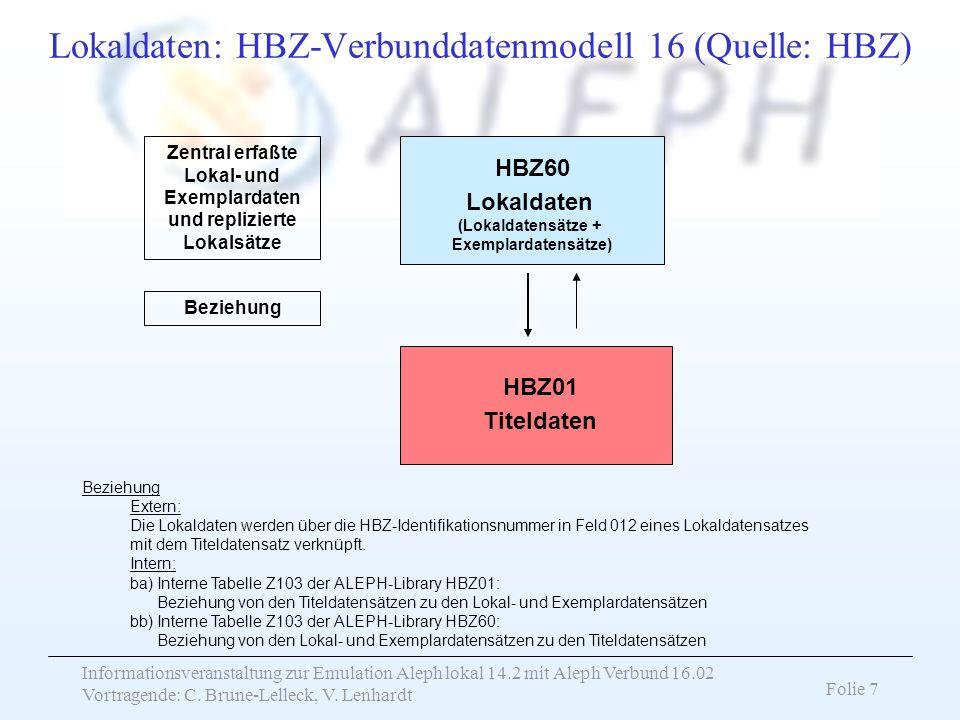 Lokaldaten: HBZ-Verbunddatenmodell 16 (Quelle: HBZ)