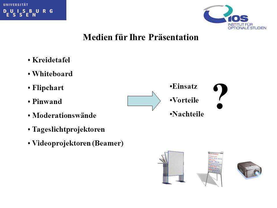 Medien für Ihre Präsentation Kreidetafel Whiteboard Flipchart