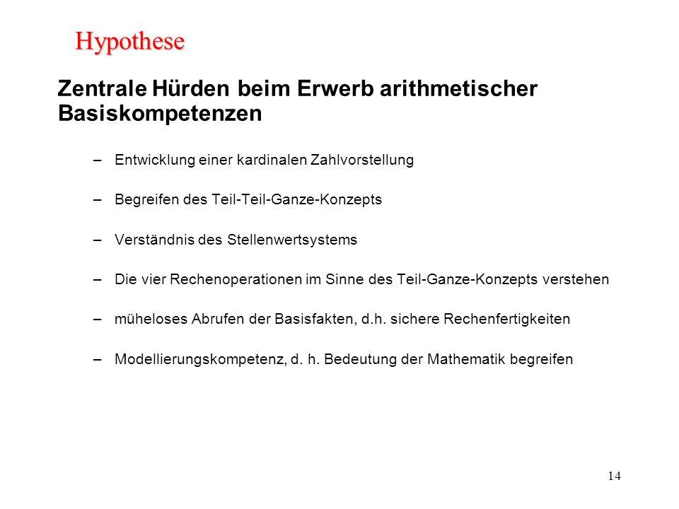 Hypothese Zentrale Hürden beim Erwerb arithmetischer Basiskompetenzen