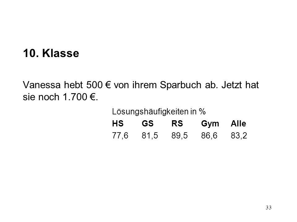 10. Klasse Vanessa hebt 500 € von ihrem Sparbuch ab. Jetzt hat sie noch 1.700 €. Lösungshäufigkeiten in %