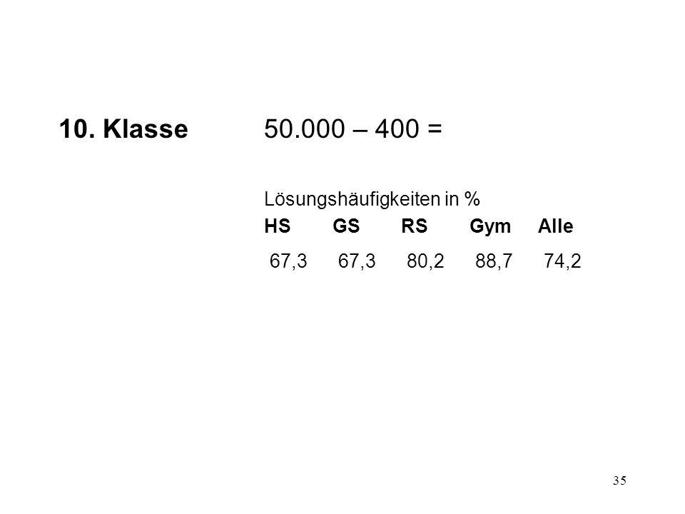 10. Klasse 50.000 – 400 = Lösungshäufigkeiten in % HS GS RS Gym Alle