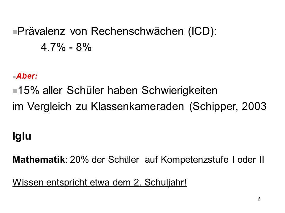 Prävalenz von Rechenschwächen (ICD): 4.7% - 8%