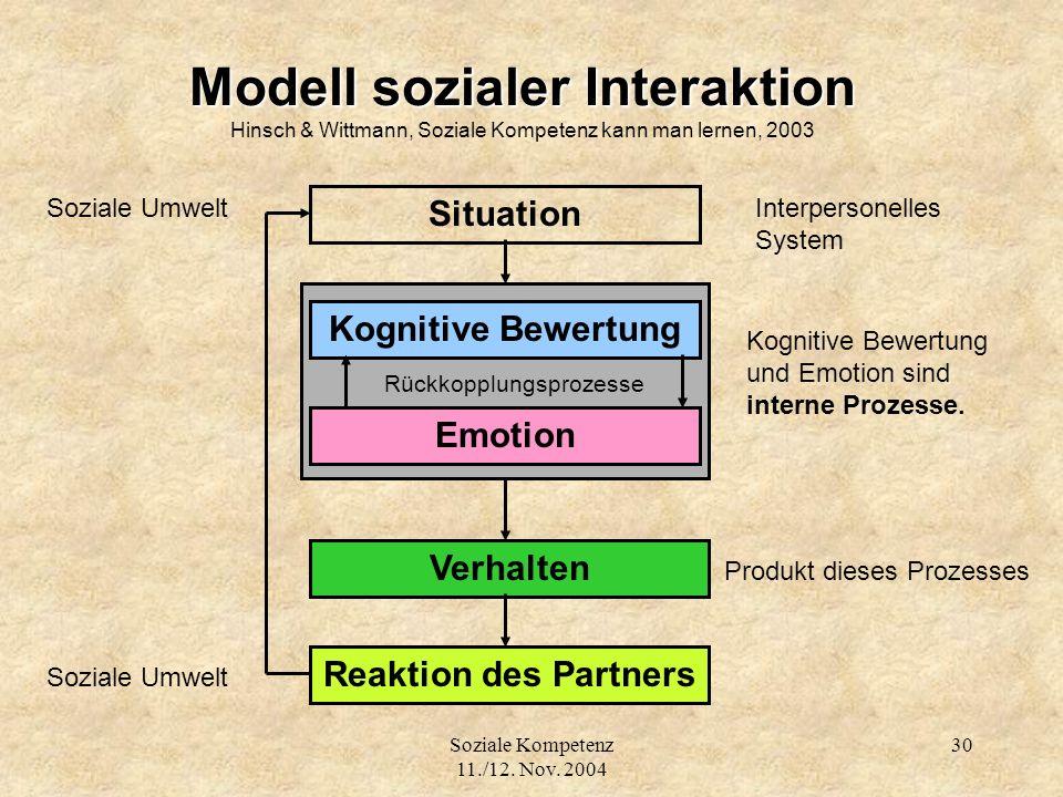 Modell sozialer Interaktion Hinsch & Wittmann, Soziale Kompetenz kann man lernen, 2003