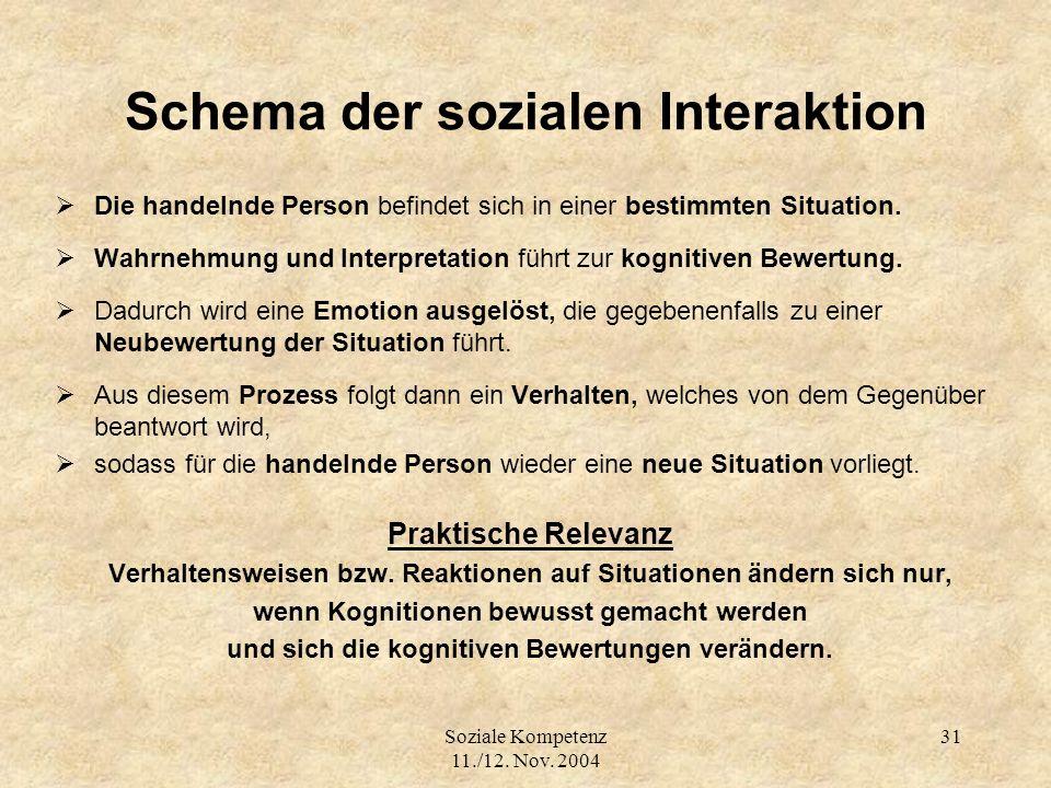 Schema der sozialen Interaktion