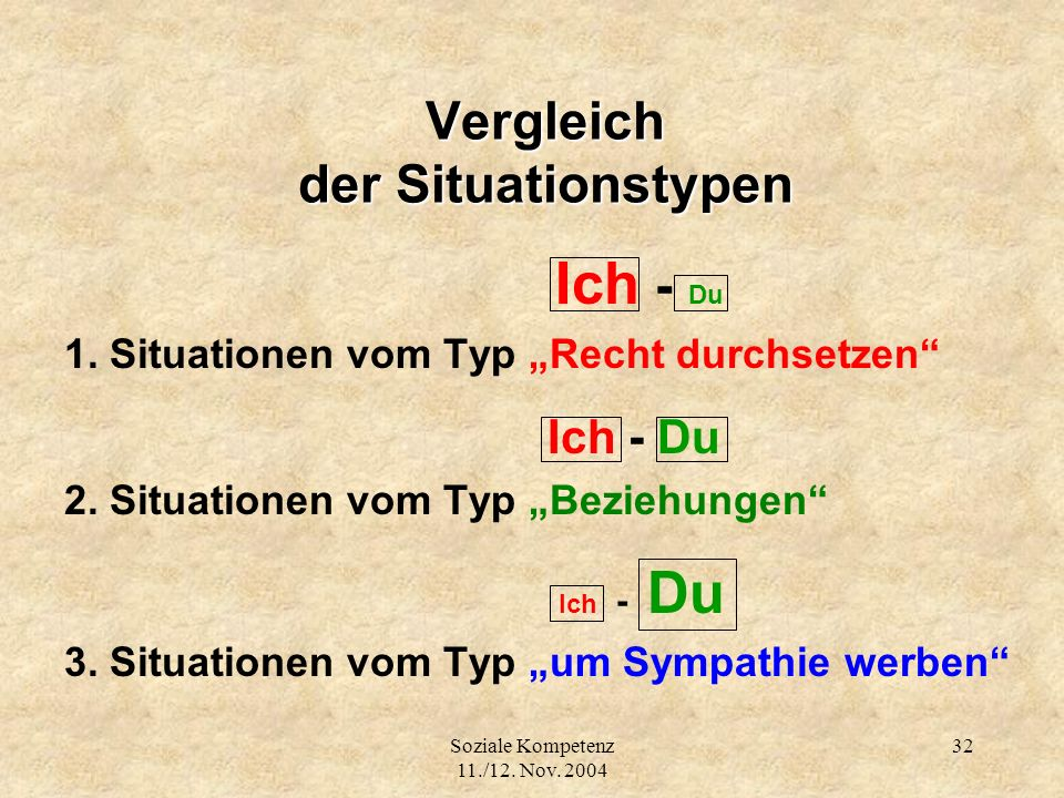 Vergleich der Situationstypen