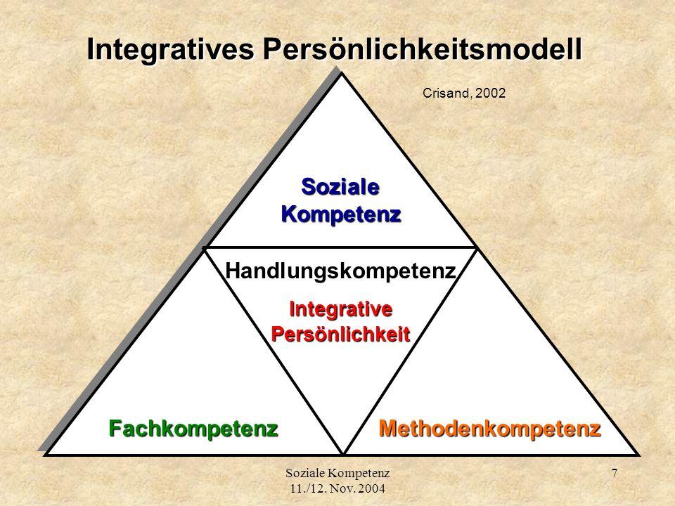 Integratives Persönlichkeitsmodell Crisand, 2002