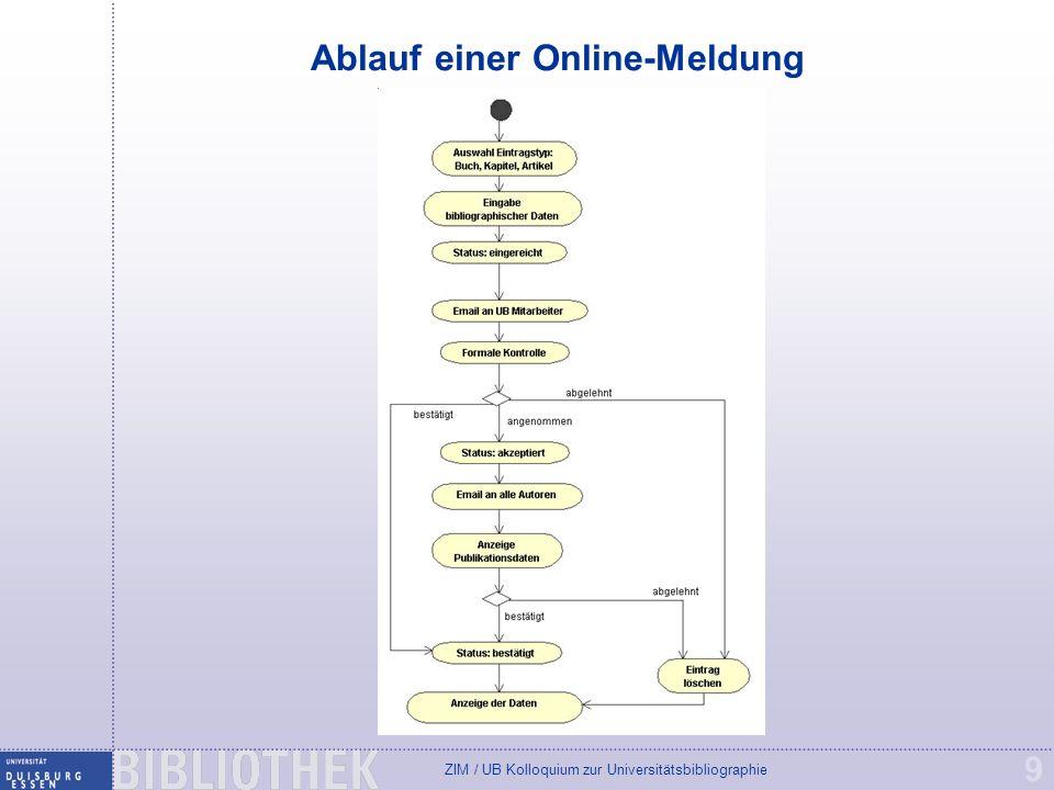 Ablauf einer Online-Meldung