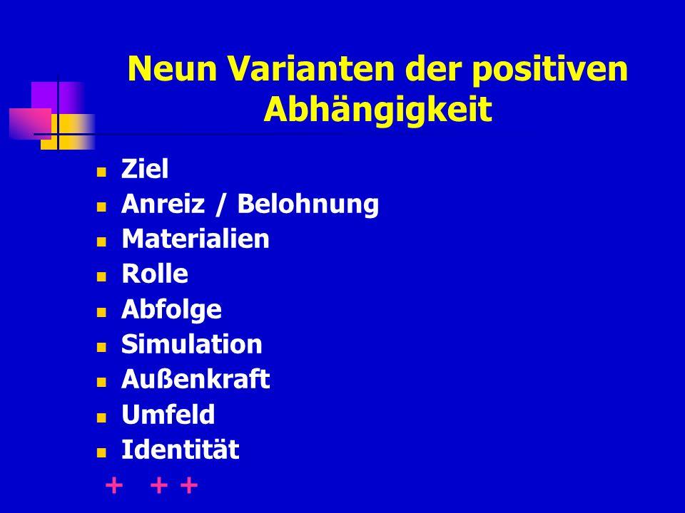 Neun Varianten der positiven Abhängigkeit