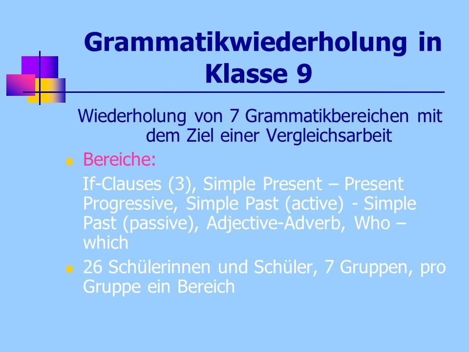 Grammatikwiederholung in Klasse 9