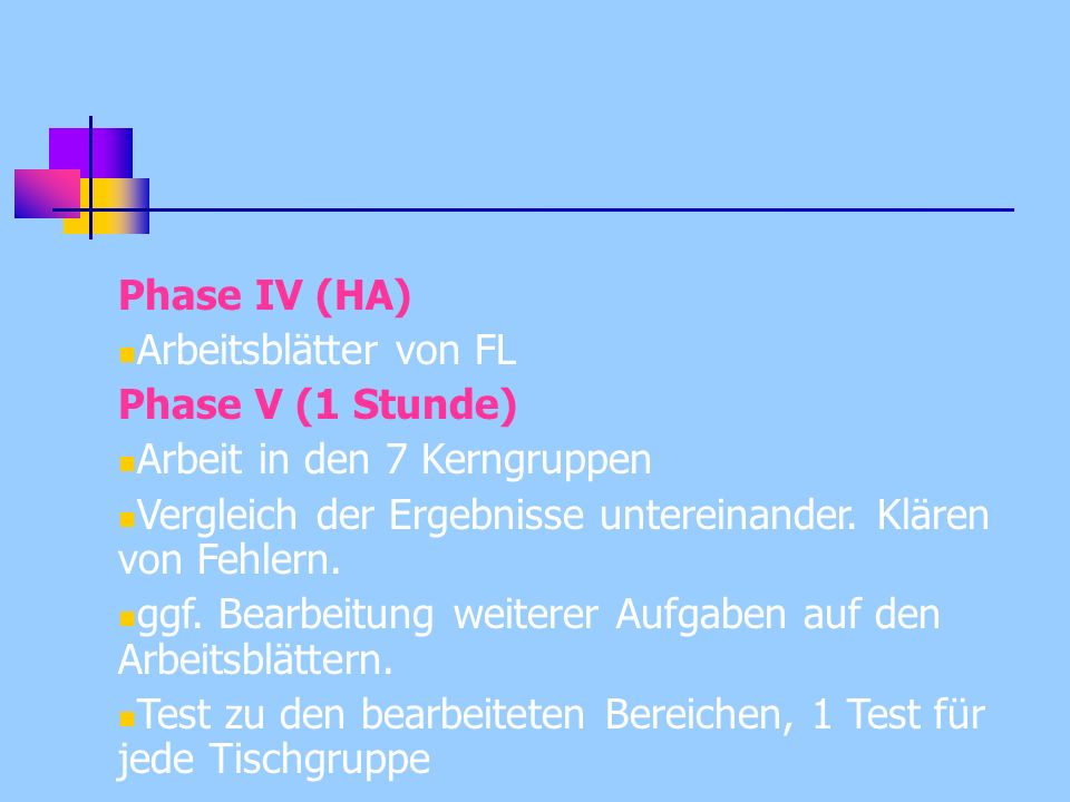 Phase IV (HA) Arbeitsblätter von FL. Phase V (1 Stunde) Arbeit in den 7 Kerngruppen. Vergleich der Ergebnisse untereinander. Klären von Fehlern.