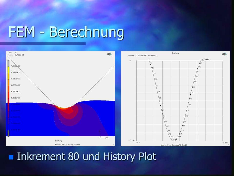 FEM - Berechnung Inkrement 80 und History Plot