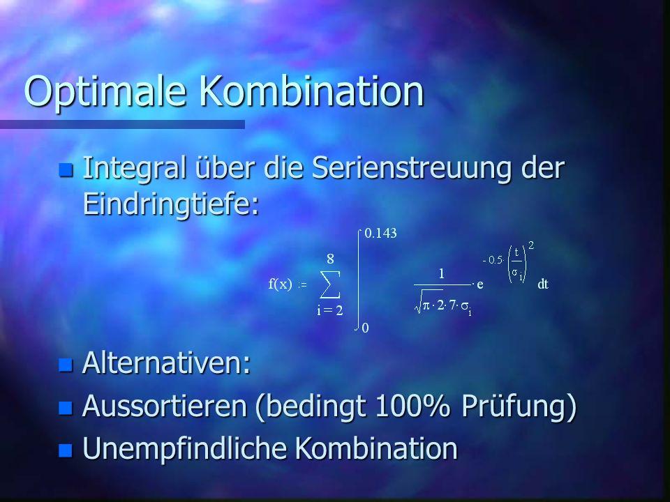 Optimale KombinationIntegral über die Serienstreuung der Eindringtiefe: Alternativen: Aussortieren (bedingt 100% Prüfung)