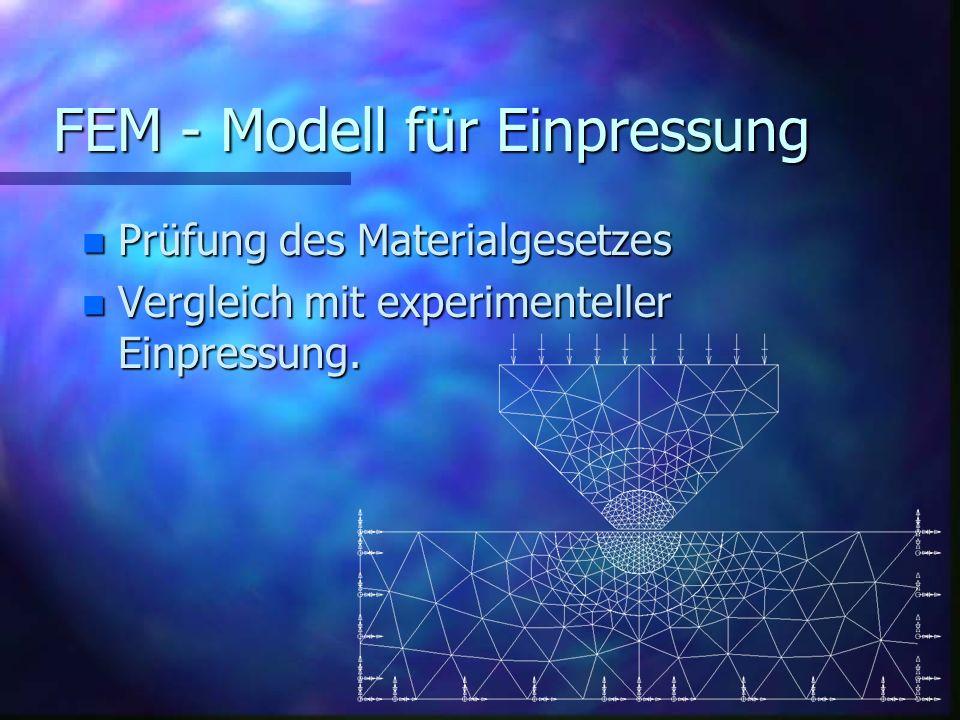 FEM - Modell für Einpressung