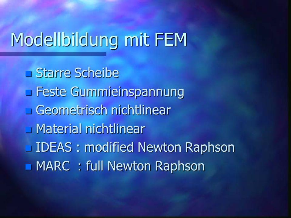 Modellbildung mit FEM Starre Scheibe Feste Gummieinspannung