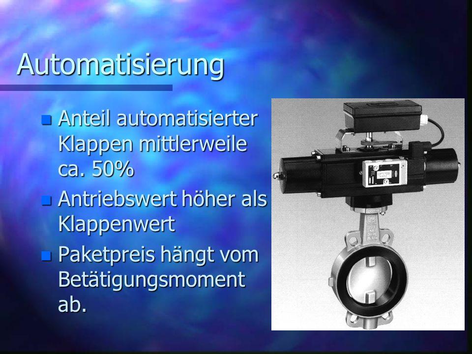 Automatisierung Anteil automatisierter Klappen mittlerweile ca. 50%