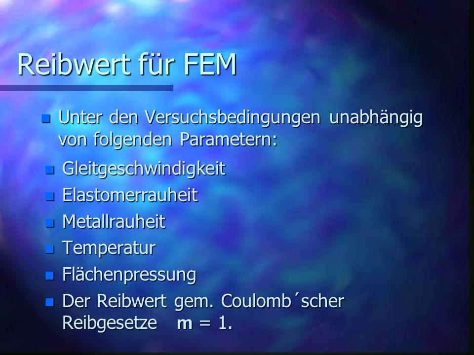 Reibwert für FEM Unter den Versuchsbedingungen unabhängig von folgenden Parametern: Gleitgeschwindigkeit.