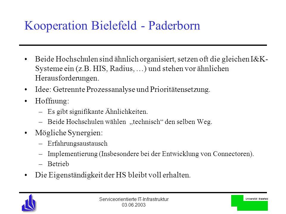 Kooperation Bielefeld - Paderborn