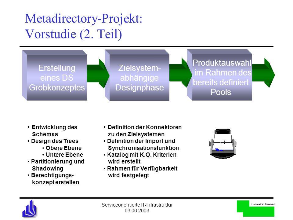 Metadirectory-Projekt: Vorstudie (2. Teil)