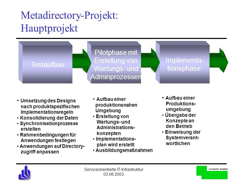 Metadirectory-Projekt: Hauptprojekt
