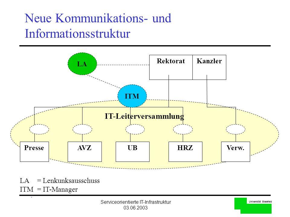 Neue Kommunikations- und Informationsstruktur