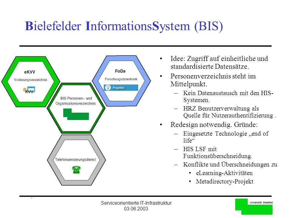 Bielefelder InformationsSystem (BIS)