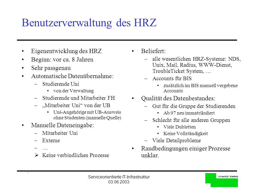 Benutzerverwaltung des HRZ