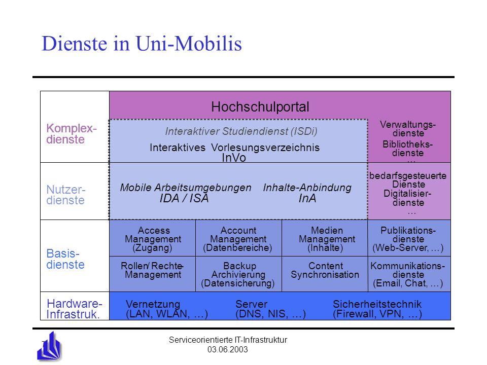 Dienste in Uni-Mobilis