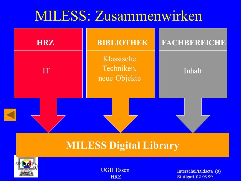 MILESS: Zusammenwirken