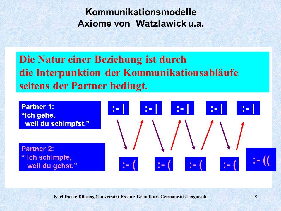 Kommunikationsmodelle Axiome von Watzlawick u.a.