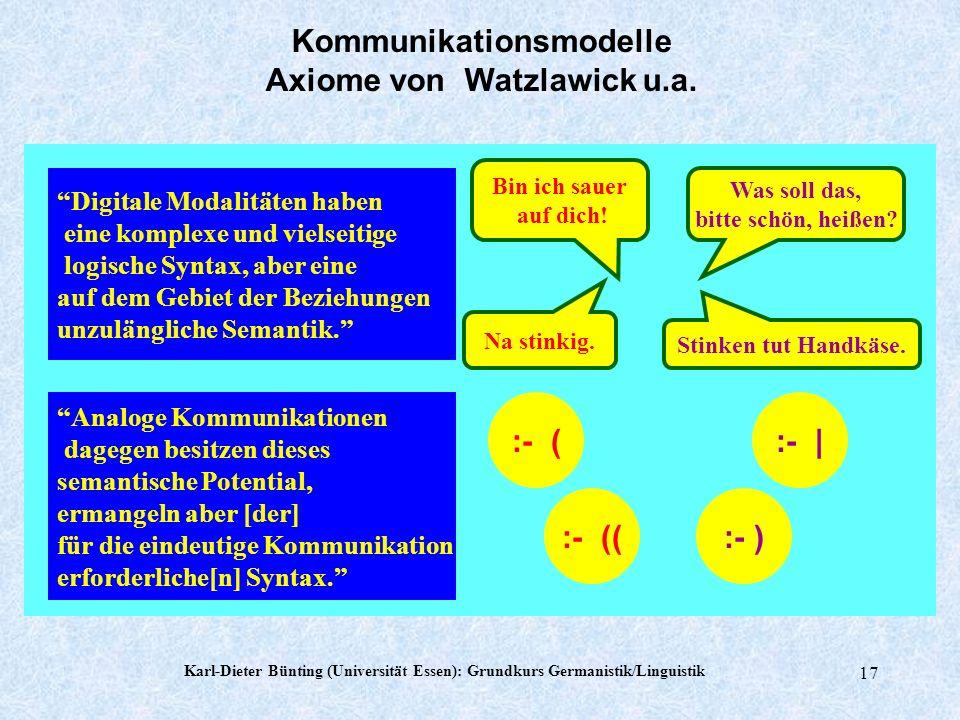 Kommunikationsmodelle Axiome von Watzlawick u.a. :- ( :- | :- (( :- )