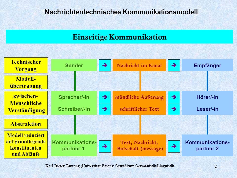 2Nachrichtentechnisches Kommunikationsmodell