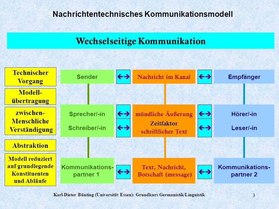 3Nachrichtentechnisches Kommunikationsmodell