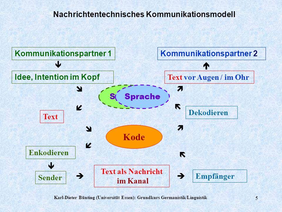 5Nachrichtentechnisches Kommunikationsmodell