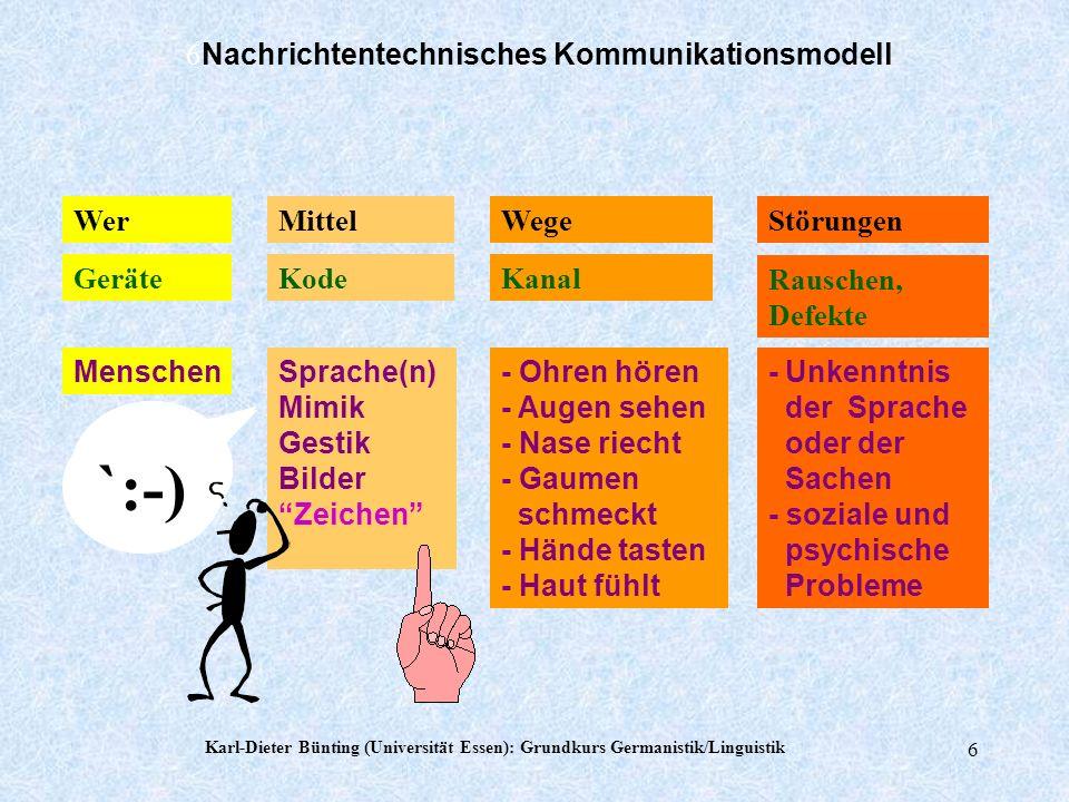 6Nachrichtentechnisches Kommunikationsmodell