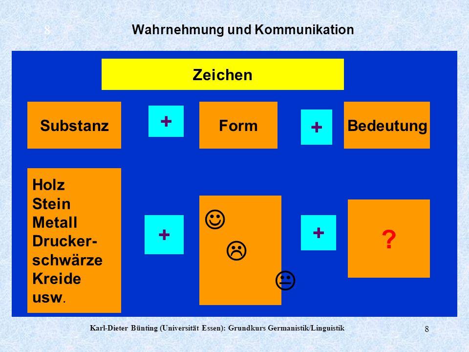 8 Wahrnehmung und Kommunikation