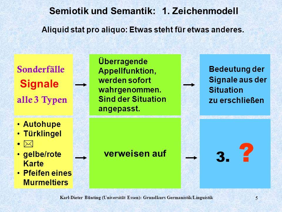 Semiotik und Semantik: 1. Zeichenmodell