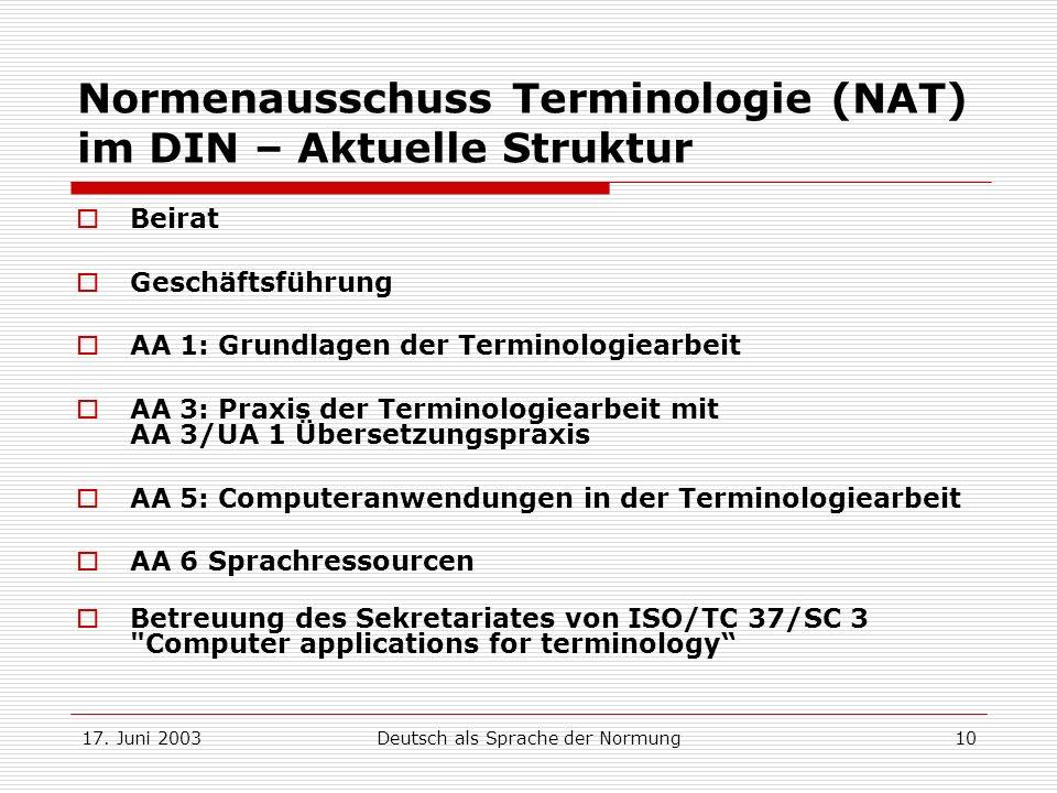Normenausschuss Terminologie (NAT) im DIN – Aktuelle Struktur
