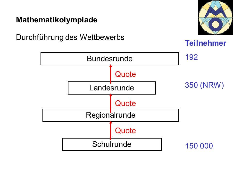 Mathematikolympiade Durchführung des Wettbewerbs. Teilnehmer. 192. 350 (NRW) 150 000. Bundesrunde.