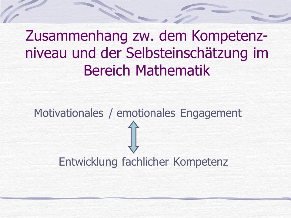 Zusammenhang zw. dem Kompetenz-niveau und der Selbsteinschätzung im Bereich Mathematik