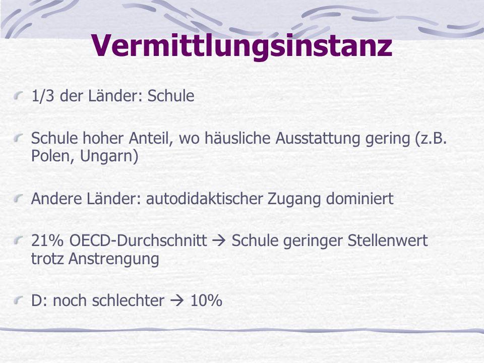 Vermittlungsinstanz 1/3 der Länder: Schule